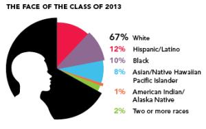 Diverse Graduates png